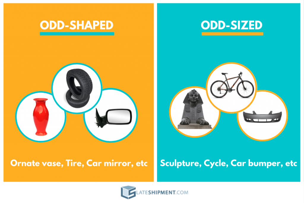 Odd-Shaped vs Odd-sized