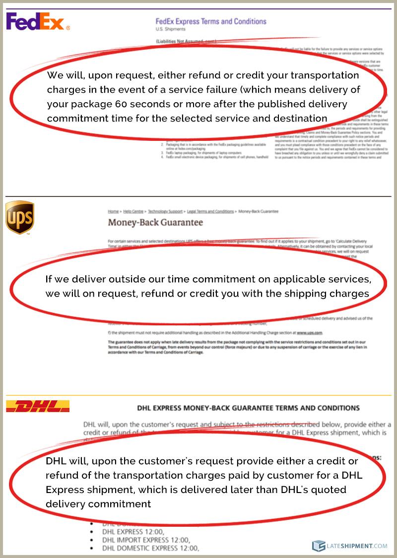 FedEx vs UPS vs DHL Money Back Guarantee