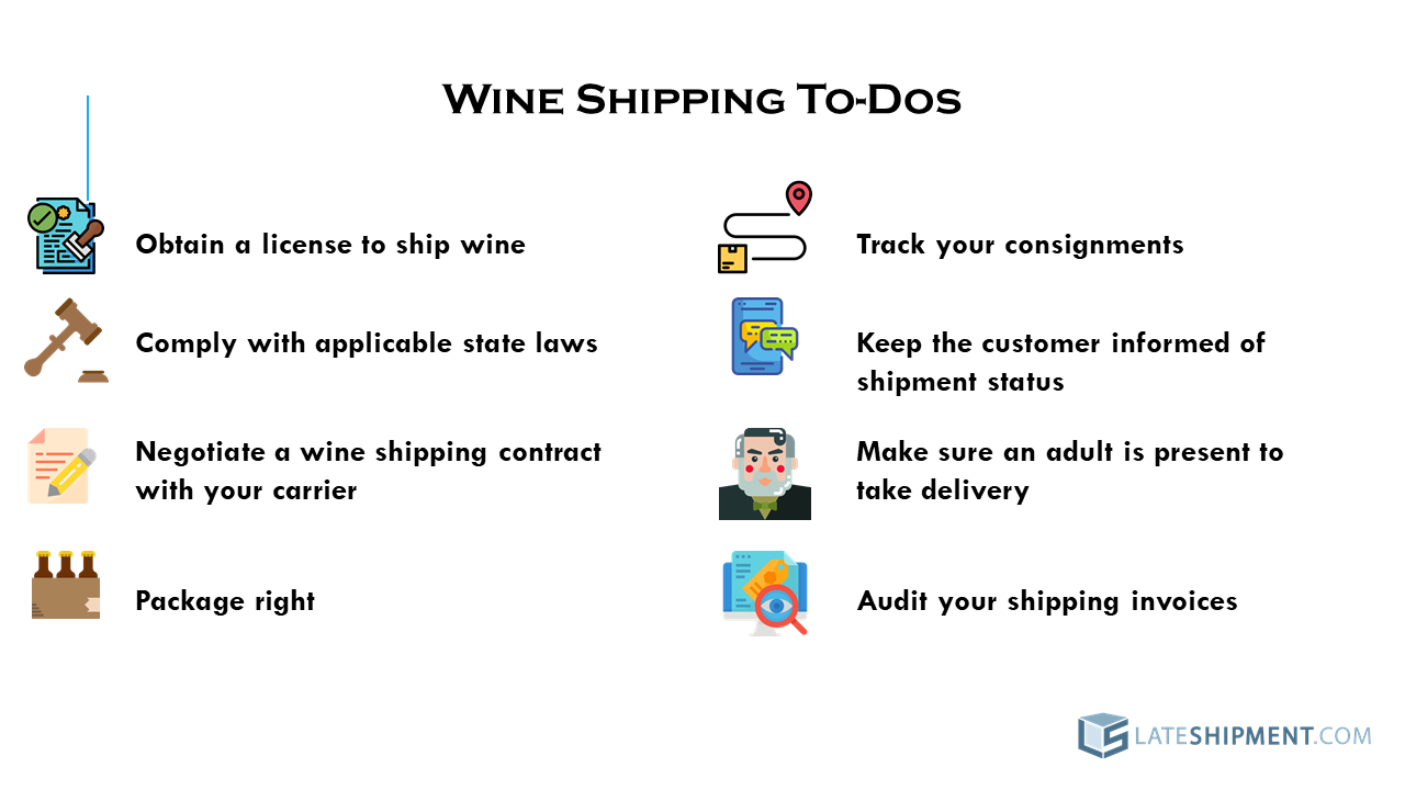Infographic about shipping wine