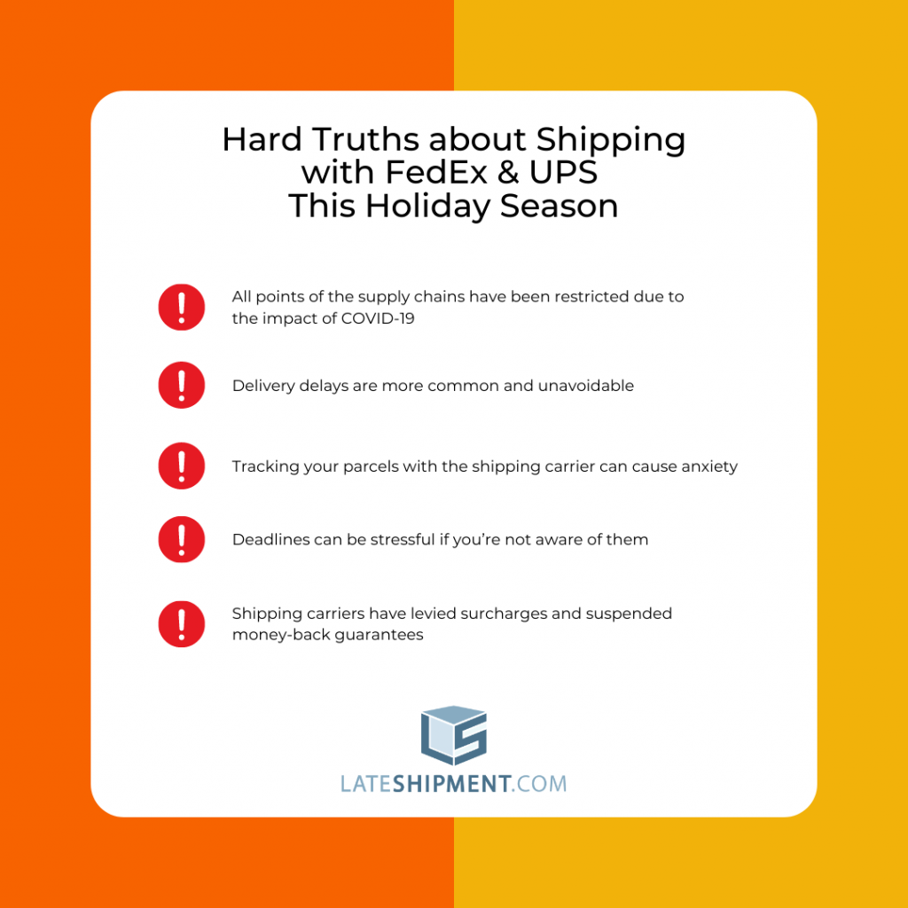 Hard Truths about Shipping with FedEx & UPS This Holiday Season