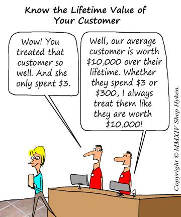 Customer Lifetime Value Cartoon
