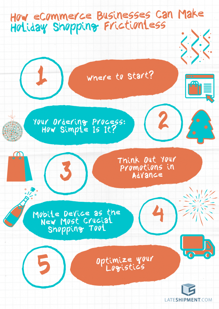 How eCommerce Businesses Can Make Holiday Shopping Frictionless Blog Image