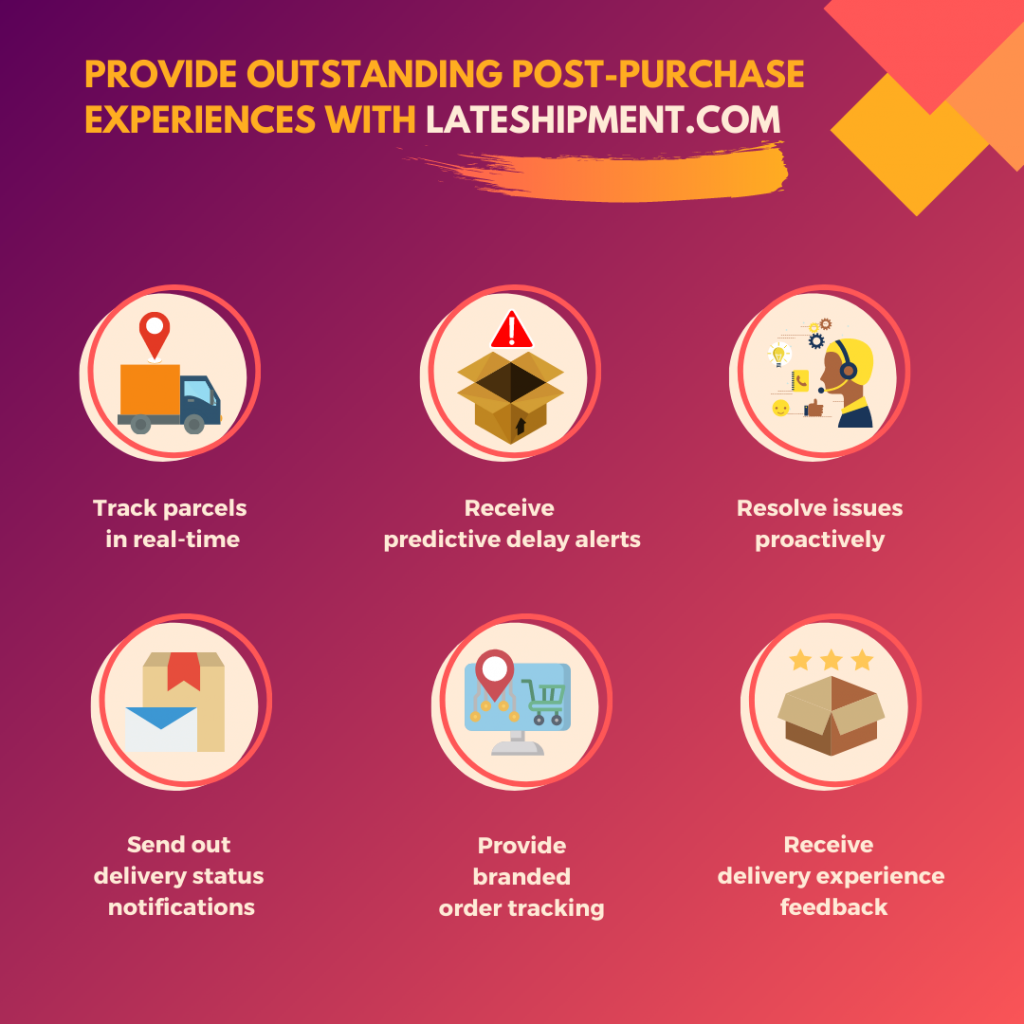 Provide Outstanding Post-purchase Experiences with Lateshipment.com