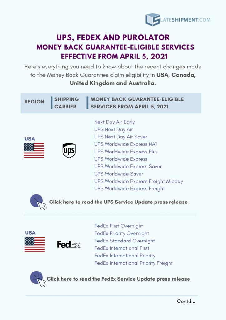 Money-back guarantee update by UPS, FedEx, & Purolator in April 2021 in the US