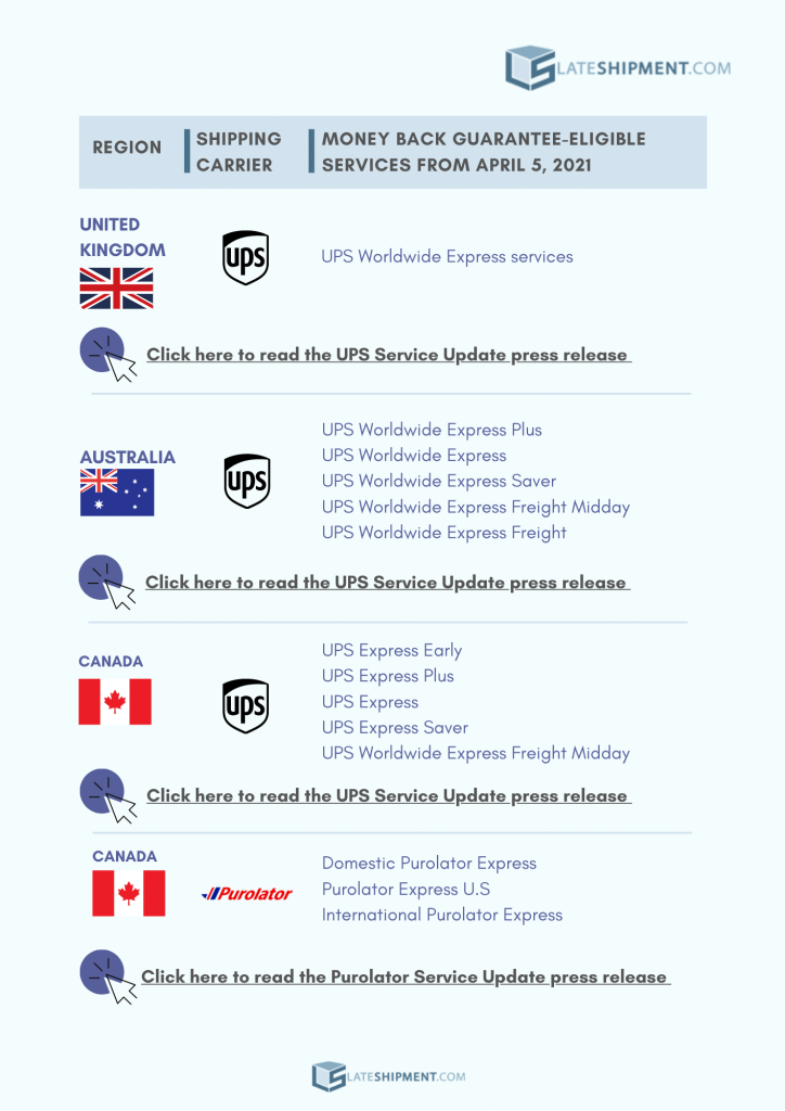 Money-back guarantee update by UPS, FedEx, & Purolator in the UK, Canada, and Australia
